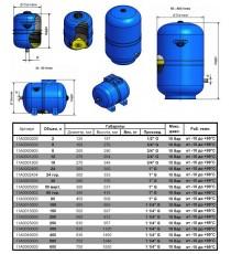 HYDRO-PRO VASO ESPANSIONE LT 18 - 10 Bar -10/+99°C ZILMET