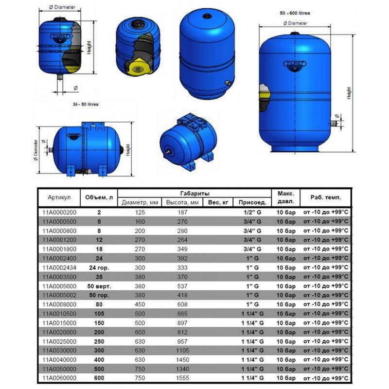 Hydro pro vaso espansione lt 18 10 bar 10 99 c zilmet for Zilmet vaso espansione