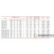 RADIATORE IN ALLUMINIO GLOBAL MODELLO OSCAR INTERASSE 1800 mm BATTERIA DA 2-3-4-5 / 256 Kcal/h ad elemento